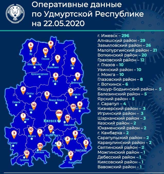 Данные по УР по заболевших коронавирусной инфекцией на 22.05.2020