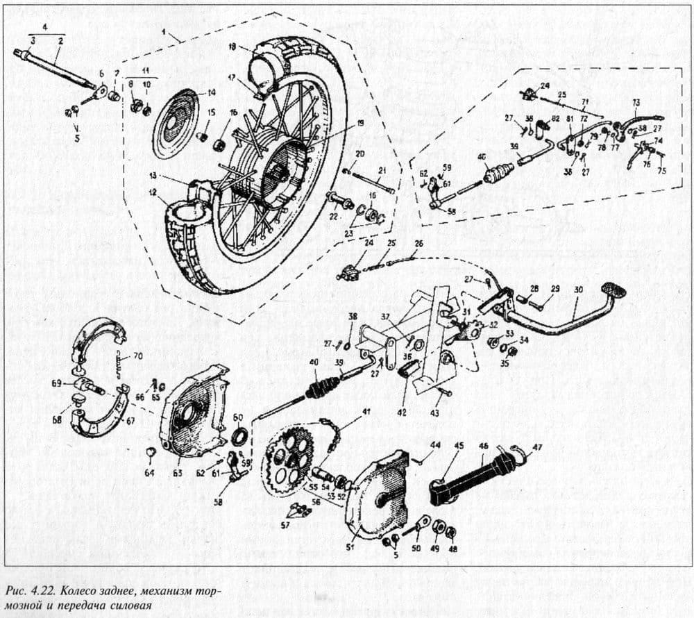 Колесо заднее, механизм тормозной и передача силовая мотоцикла ИЖ