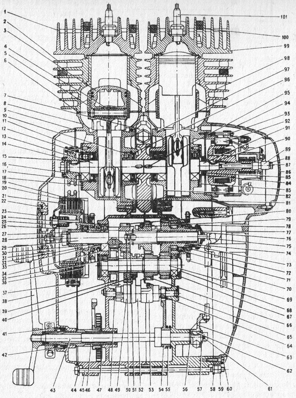 Конструкции двигателя Юпитер 5 с муфтой сцепления и коробкой передан (в разрезе).