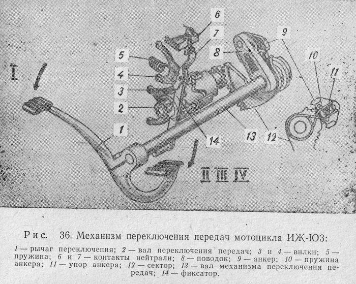 Механизм переключения передач мотоцикла ИЖ-Ю3