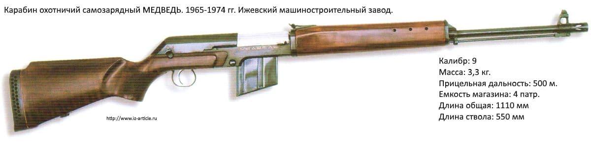 Карабин охотничий самозарядный МЕДВЕДЬ. 1965-1974 гг. Ижевский машиностроительный завод.