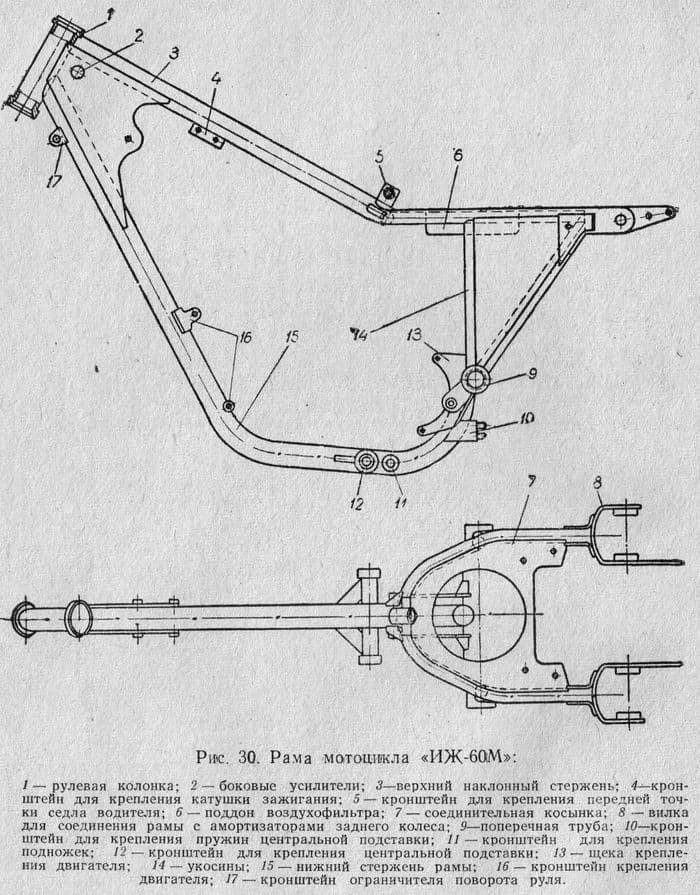 Рама мотоцикла ИЖ-60М