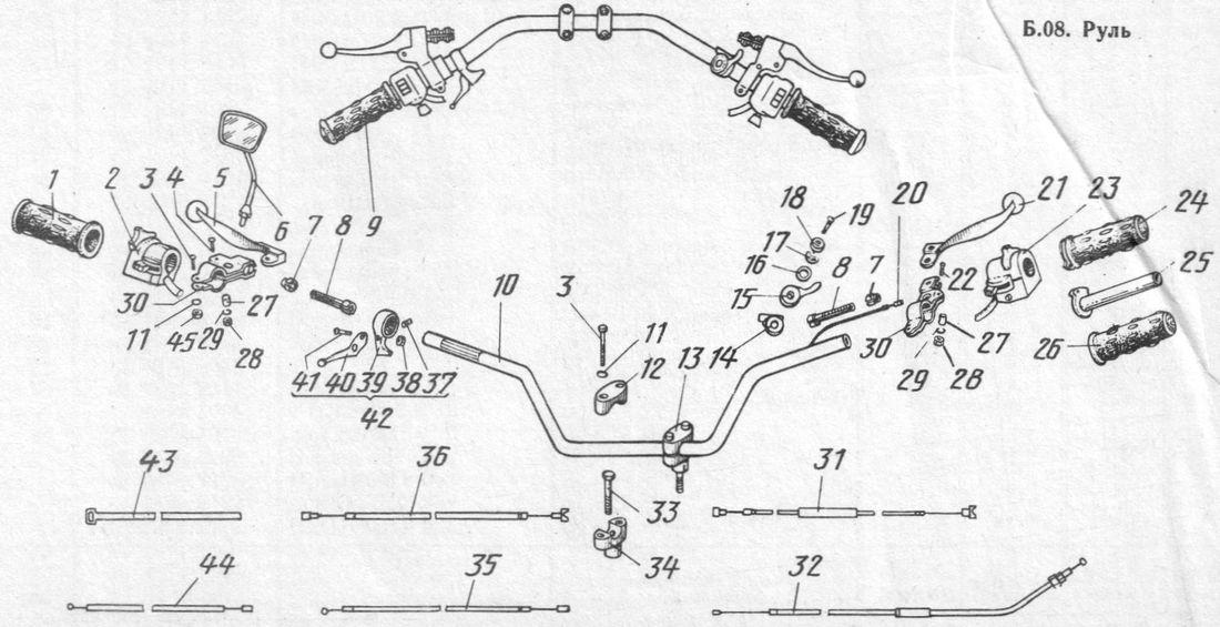 Детали: руль мотоциклов ИЖ-Планета -5, -4, -3 и ИЖ-Юпитер  -5, -4, -3.