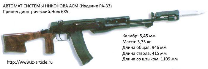 АВТОМАТ СИСТЕМЫ НИКОНОВА АСМ (Изделие РА-33)