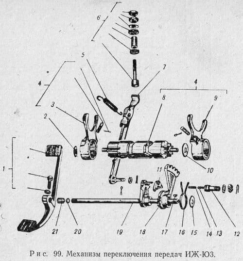 Механизм переключения передач ИЖ-Юпитер3
