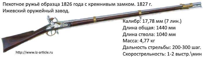 Пехотное ружьё образца 1826 года с кремниевым замком. Ижевский оружейный завод.