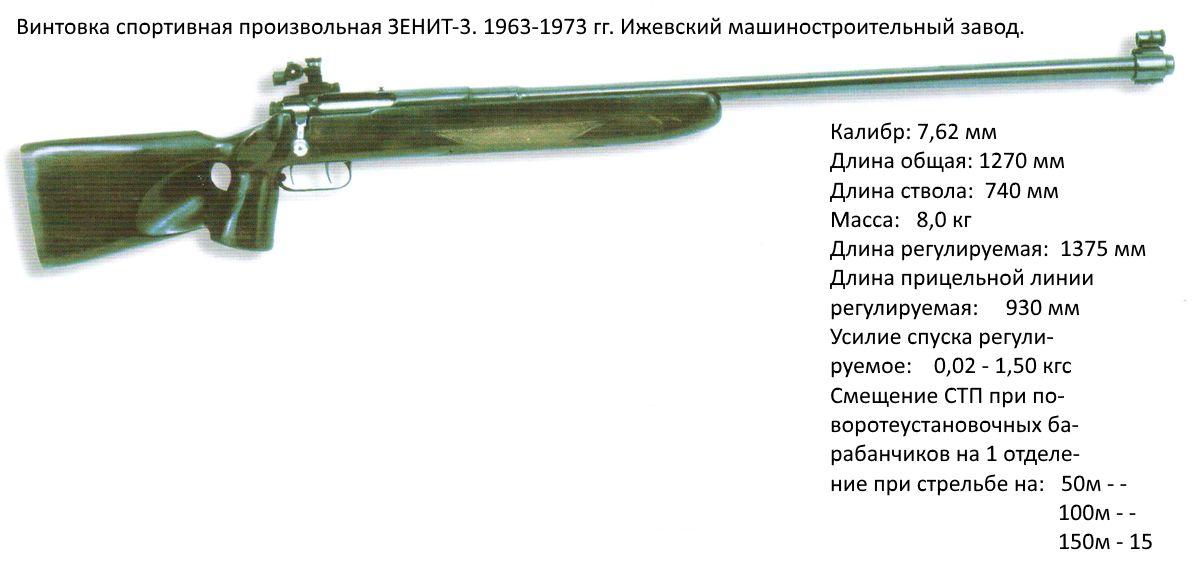 Винтовка спортивная произвольная ЗЕНИТ-3. 1963-1973 гг. Ижевский машиностроительный завод.