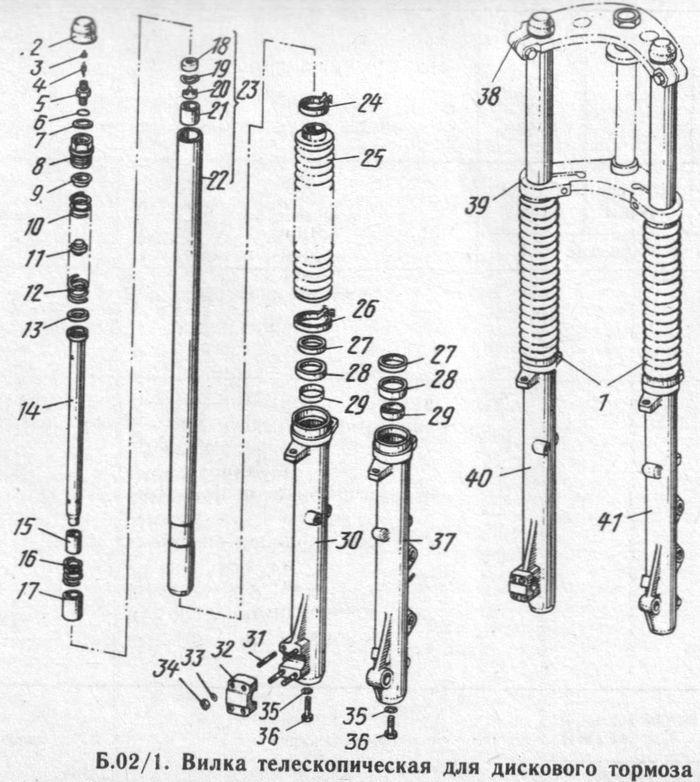 Вилка телескопическая для дискового тормоза мотоциклов ИЖ-Планета -5, -4, -3 и ИЖ-Юпитер  -5, -4, -3.