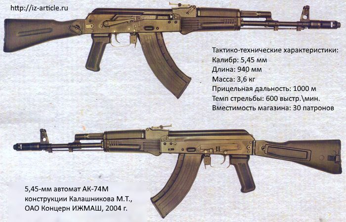 5,45-мм автомат АК-74М конструкции Калашникова М.Т., ОАО Концерн ИЖМАШ, 2004 г.