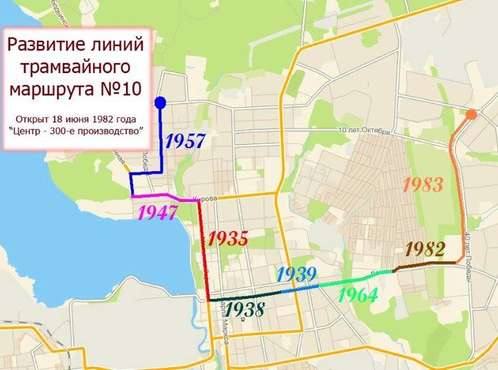 Развитие линий трамвайного маршрута №10. Ижевск.
