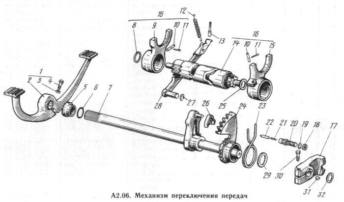 Детали механизма переключения передач  мотоциклов ИЖ-Юпитер -5-01, -5, -4, -3.