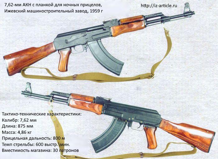 7,62-мм АКН с планкой для ночных прицелов, Ижевский машиностроительный завод, 1959 г.