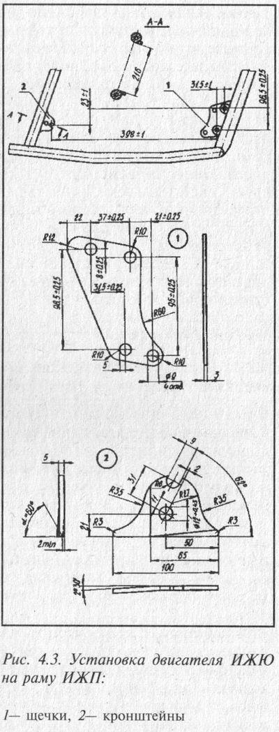 Установка двигателя мотоцикла ИЖЮ на раму ИЖП.