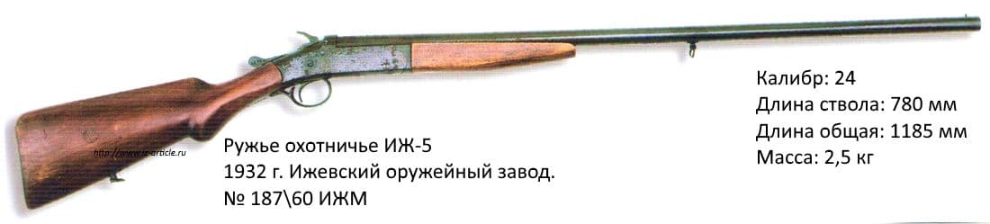 Ружье охотничье ИЖ-5. 1932 г. Ижевский оружейный завод. № 18760 ИЖМ