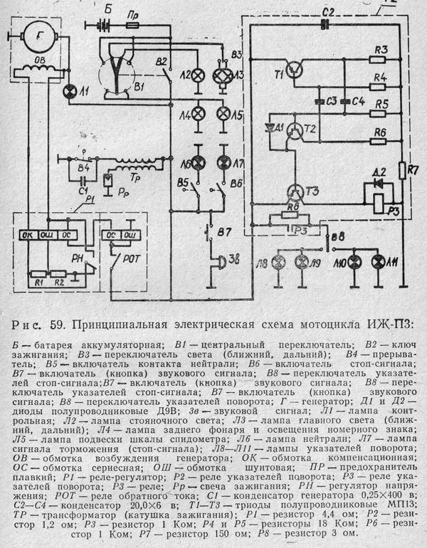 Принципиальная электрическая схема мотоцикла ИЖ-П3