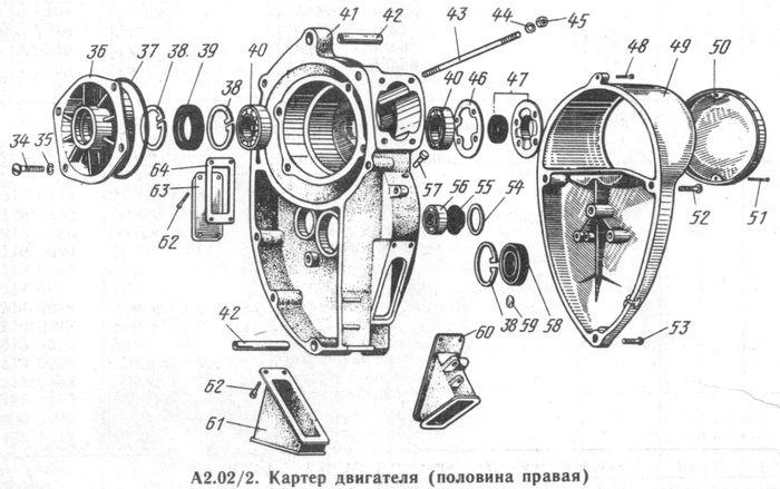Детали картера двигателя (половина правая)  мотоциклов ИЖ-Юпитер -5-01, -5, -4, -3.