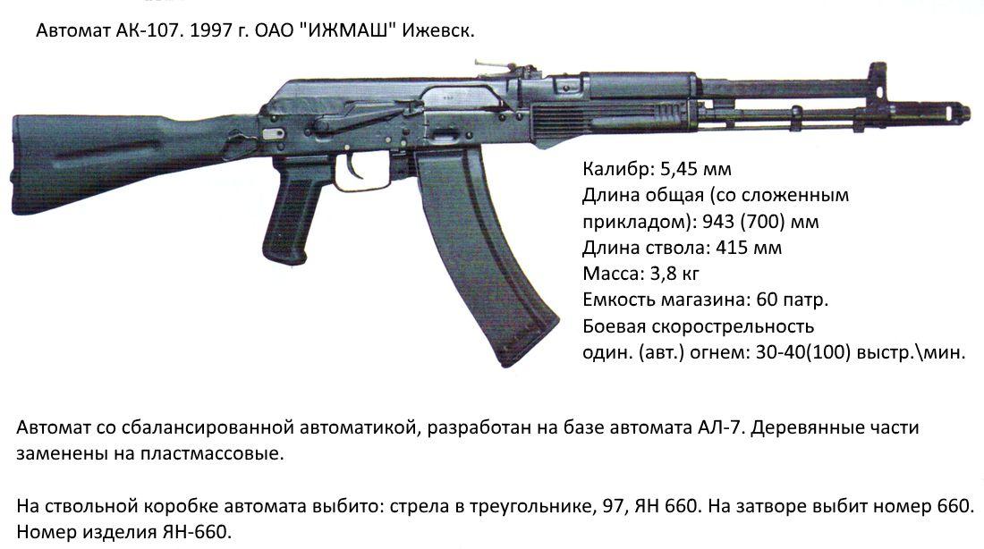 Автомат АК-107. 1997 г. ОАО ИЖМАШ Ижевск.