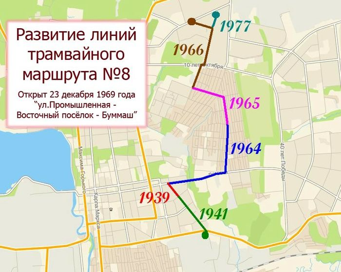 Развитие линий трамвайного маршрута №8. Ижевск.