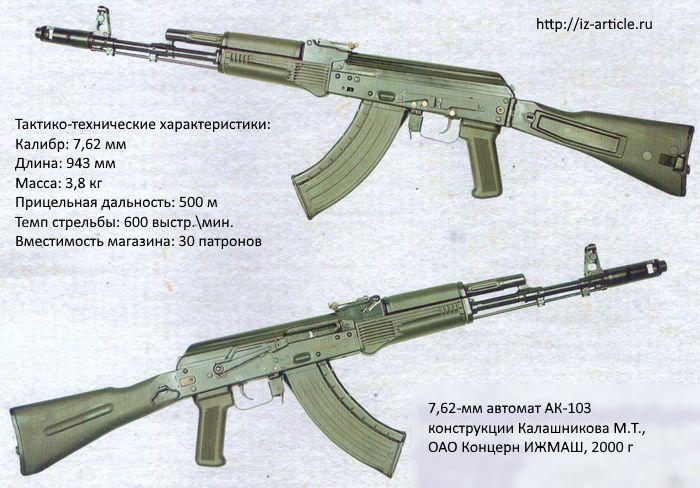 7,62-мм автомат АК-103 конструкции Калашникова М.Т., ОАО Концерн ИЖМАШ, 2000 г.