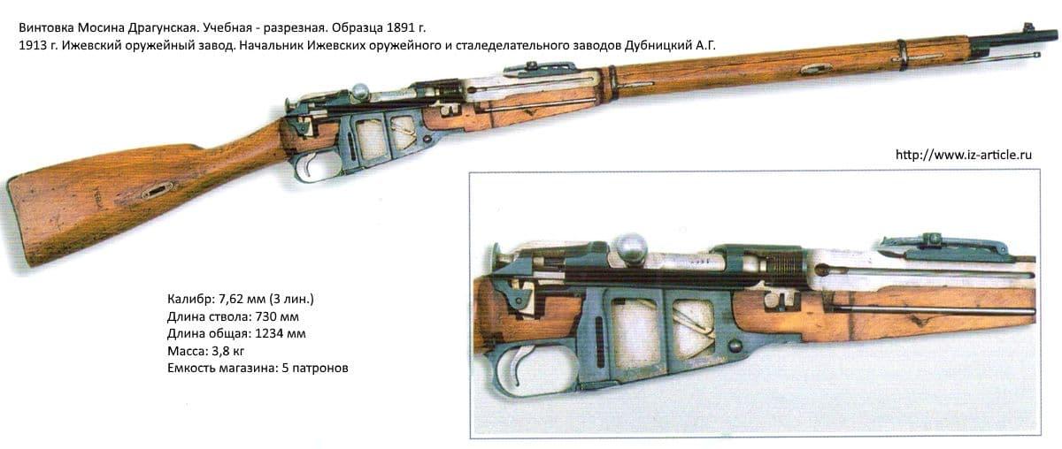 Винтовка Мосина Драгунская, учебно-разрезная образца 1891 года.
