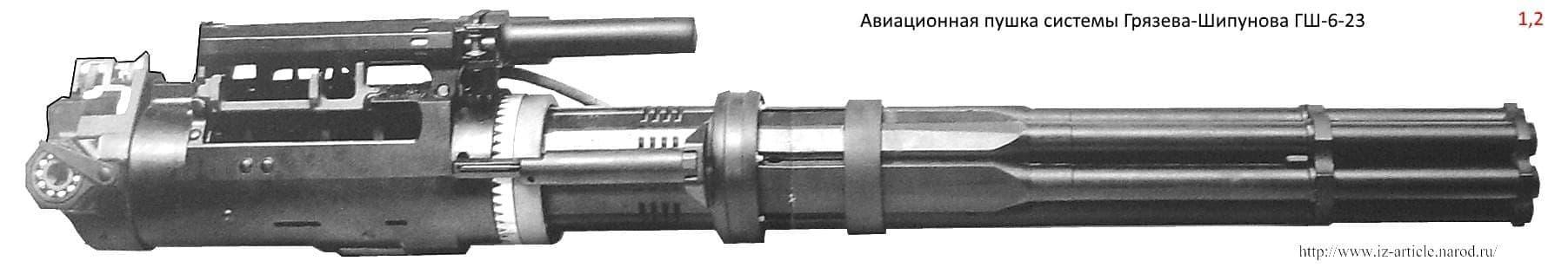 Авиационная пушка ГШ-6-23 Грязева-Шипунова. Оружие Ижевска.