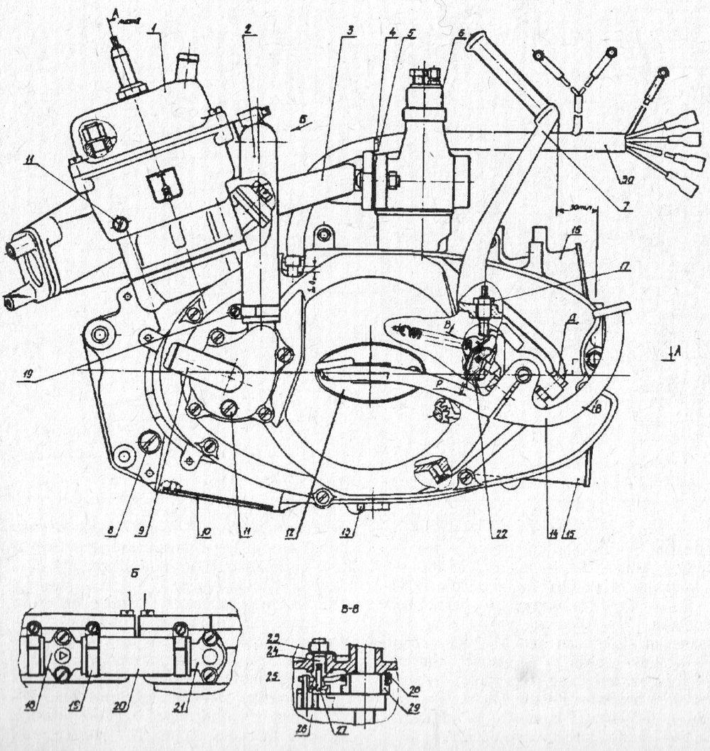 Двигатель Юпитер 5 с жидкостным охлаждением.