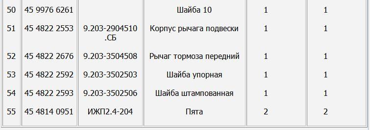Таблица 6.1. Продолжение.