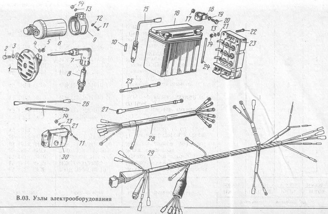 Детали: узлы электрооборудования мотоциклов ИЖ-Планета -5, -4, -3 и ИЖ-Юпитер  -5, -4, -3.