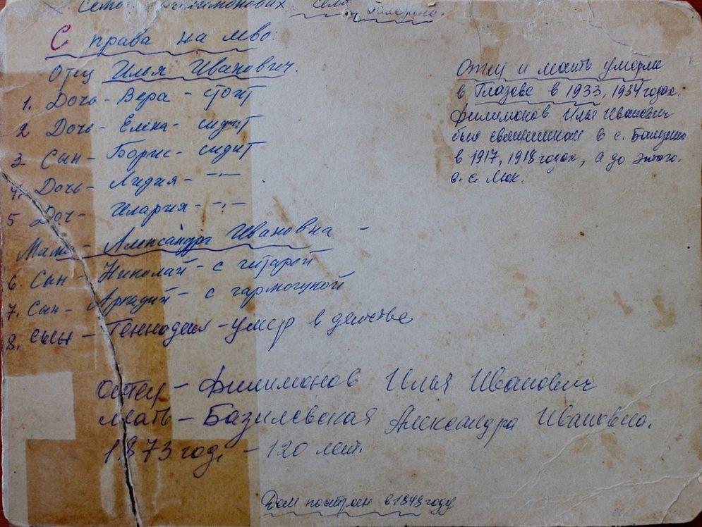 Филимонов Илья Иванович и его семья. Его дом в Балезино.
