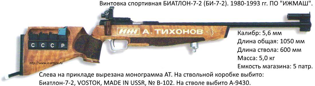 Винтовка спортивная БИАТЛОН-7-2 (БИ-7-2). 1980-1993 гг. ПО ИЖМАШ.
