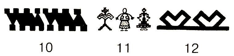 Удмуртский орнамент