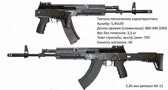 5,45-мм автомат АК-12 , ОАО Концерн ИЖМАШ