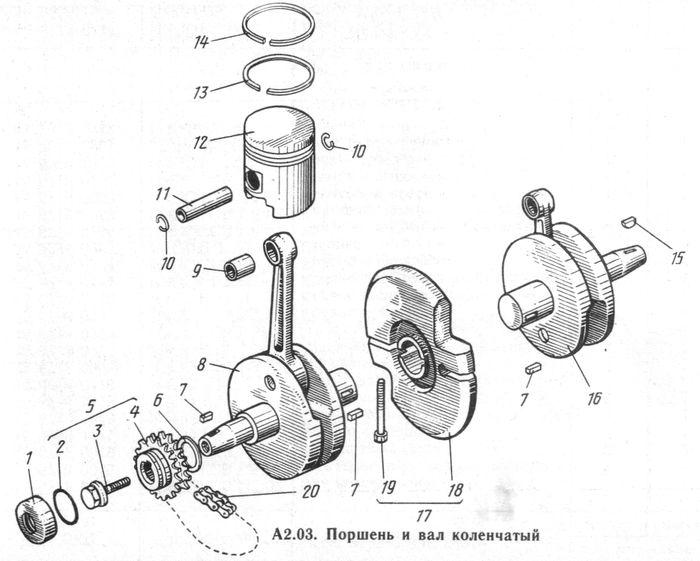 Детали поршня и вала коленчатого  мотоциклов ИЖ-Юпитер -5-01, -5, -4, -3.