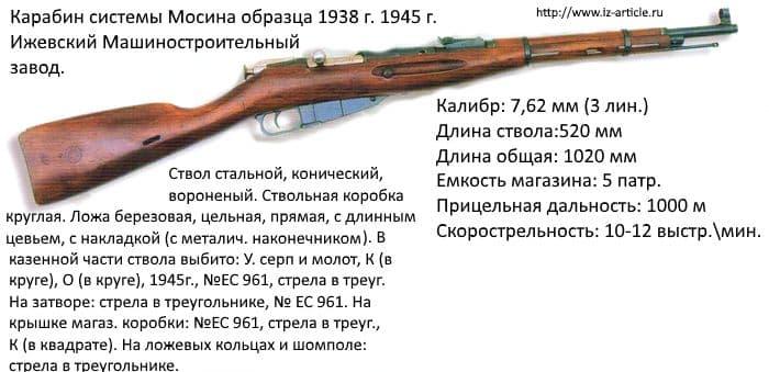 Карабин системы Мосина образца 1938 г. Ижевский машиностроительный завод.