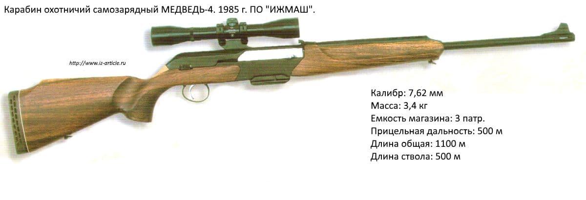 Карабин охотничий самозарядный МЕДВЕДЬ-4. ПО ИЖМАШ. 1985 г.