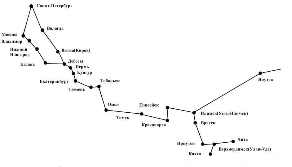 Государева дорога, сибирский тракт, Удмуртия