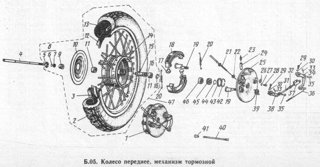 Детали переднее, механизм тормозной  мотоциклов ИЖ-Планета -5, -4, -3 и ИЖ-Юпитер  -5, -4, -3.