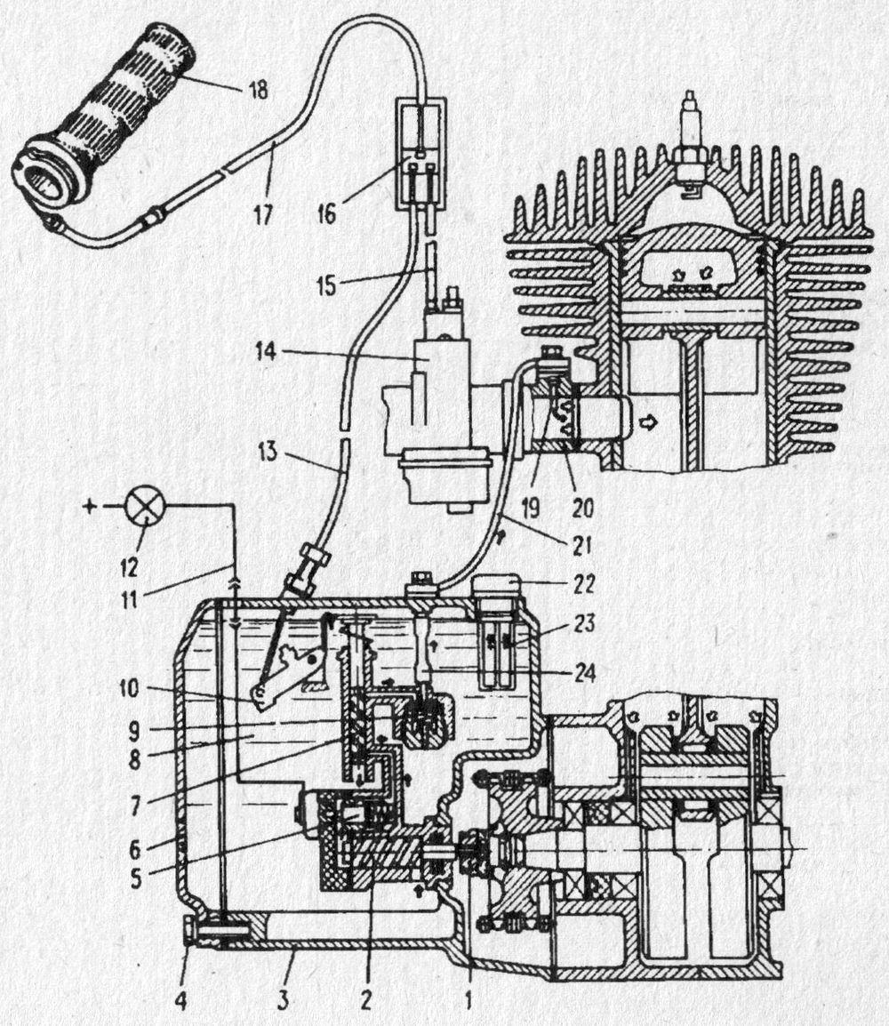 Схема системы раздельной смазки двигателей Планета 5-01 и Планета 6