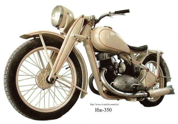 Мотоцикл Иж-350, выпускался ижевским машиностроительным заводом с 1946 г. Представлял собой копию немецкого мотоцикла DKW NZ-360, адаптированного под отечественное электрооборудование.