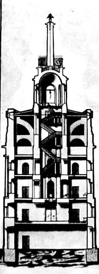 Чертеж заводской башни 1834 года с поперечным разрезом здания. Ижевский оружейный завод.