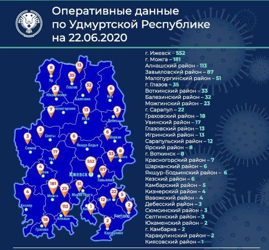 Данные по УР по заболевших коронавирусной инфекцией на 22.06.2020