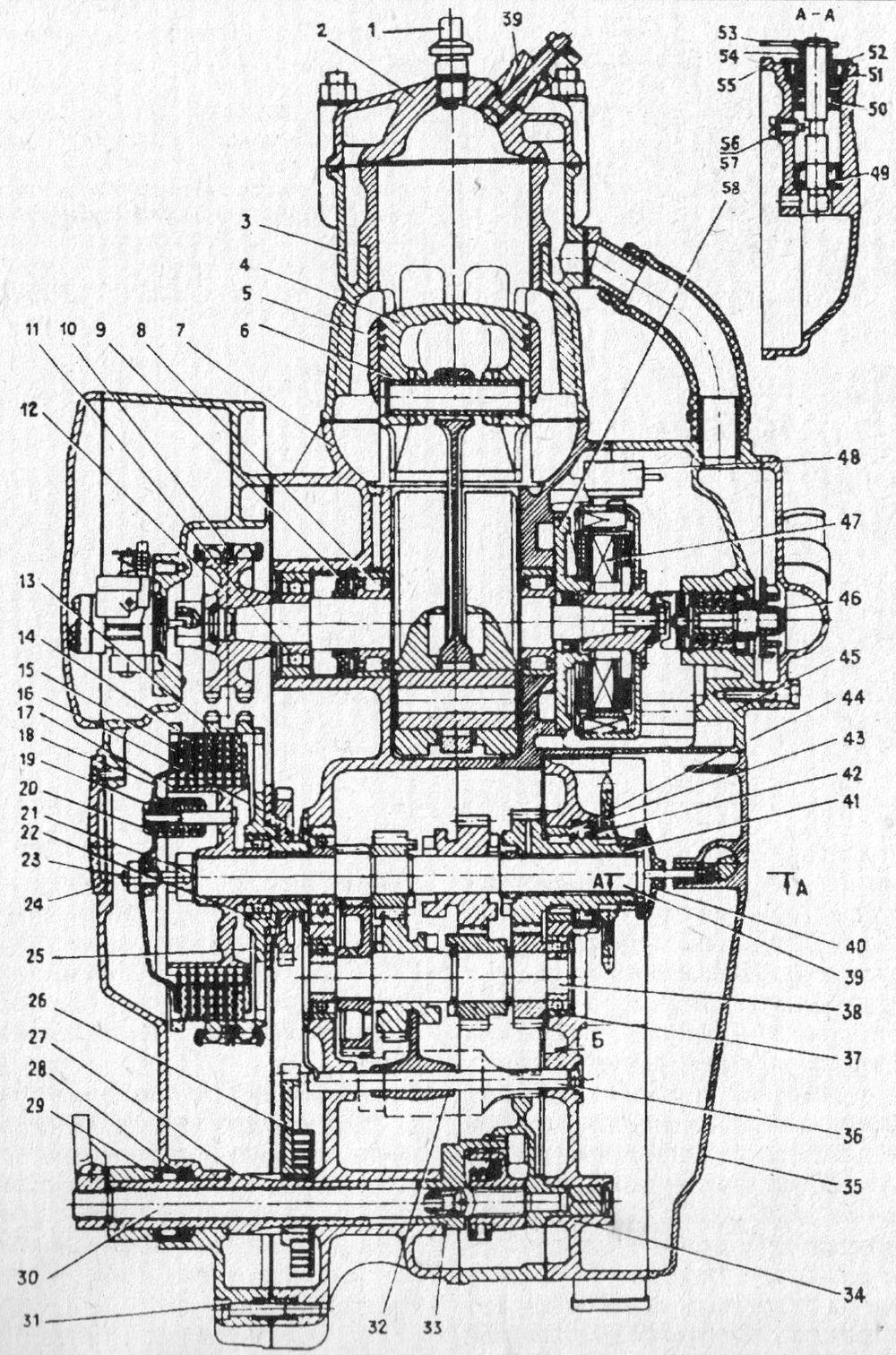 Конструкция двигателя Планета 6 с муфтой сцепления и коробкой передач (в разрезе)