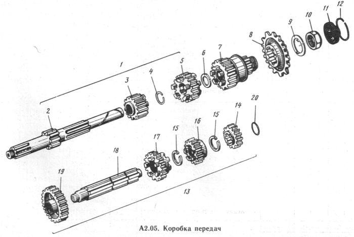 Детали коробки передач  мотоциклов ИЖ-Юпитер -5-01, -5, -4, -3.