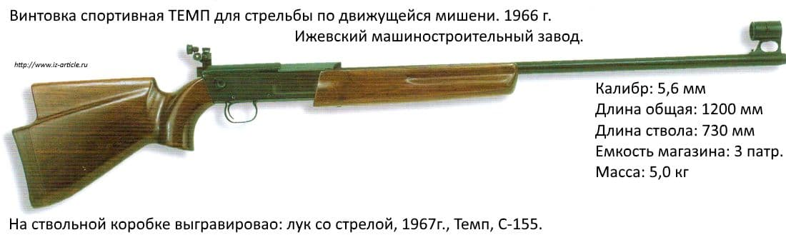 Винтовка спортивная ТЕМП для стрельбы по движущейся мишени. 1966 г. Ижевский машиностроительный завод.