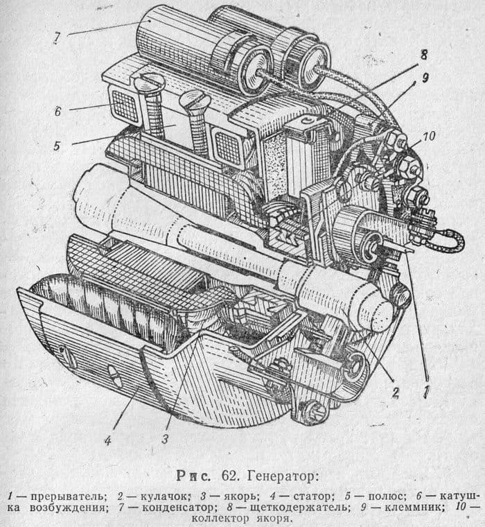 Генератор мотоциклов ИЖ