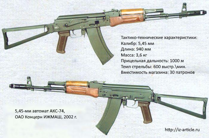 5,45-мм автомат АКС-74, ОАО Концерн ИЖМАШ, 2002 г.
