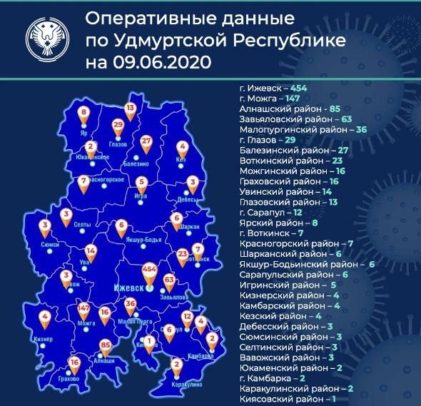 Данные по УР по заболевших коронавирусной инфекцией на 9.06.2020