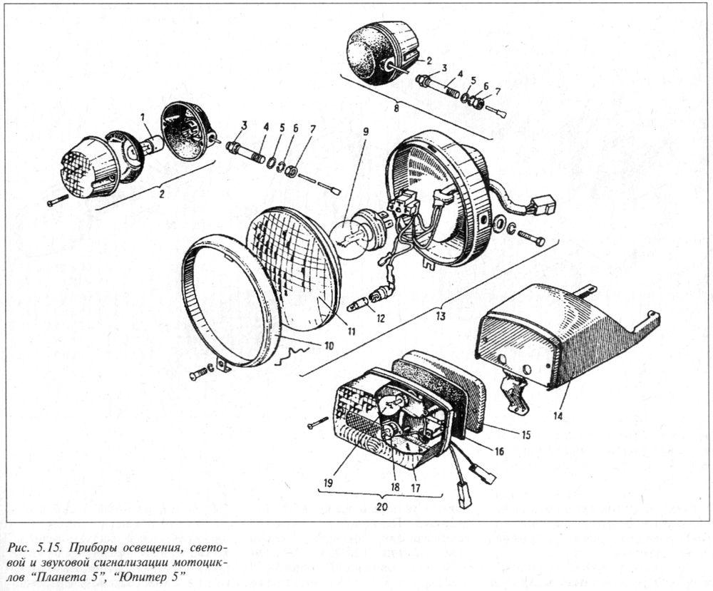 Приборы освещения, световой и звуковой сигнализации мотоциклов Планета 5, Юпитер 5