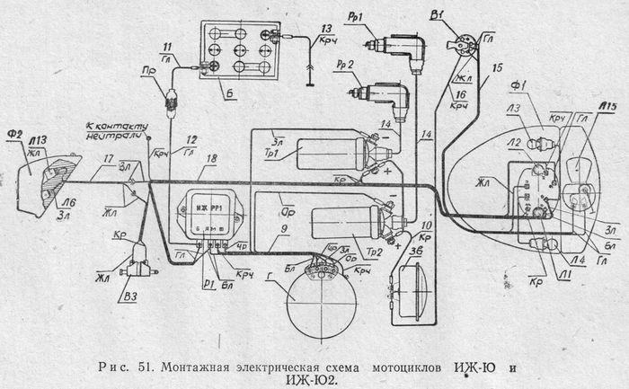 Монтажная электрическая схема мотоциклов ИЖ-Ю и ИЖ-Ю2