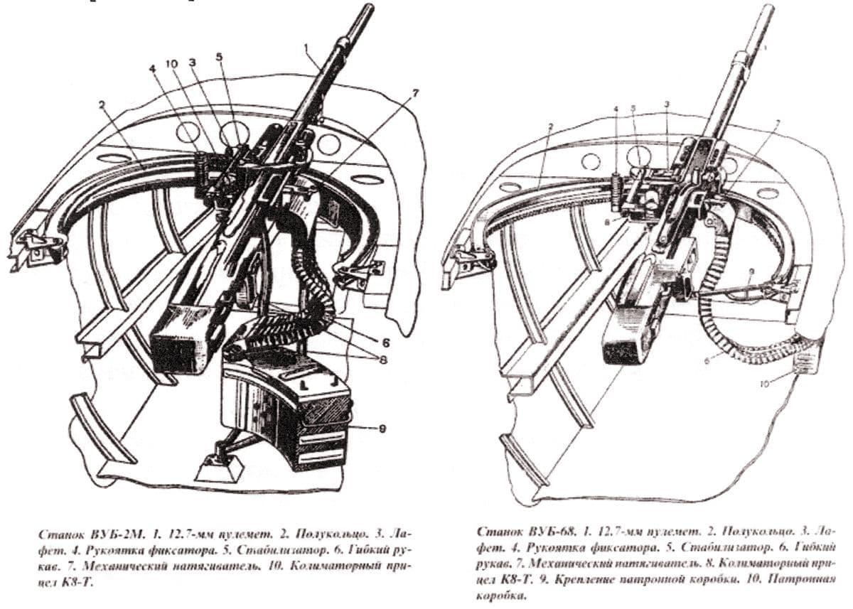 Пулемет Березина.